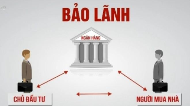 bao-lanh-ngan-hang-du-an-ruby-city-ct2